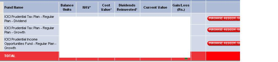 ICIC-Pru Tracker-Valuation