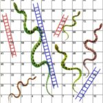Life Is Alike Ladder & Snake Game-Isn't It?