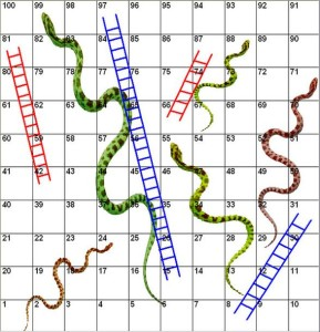 Snake-ladder Game