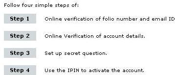 Steps-ICICI Pru Tracker