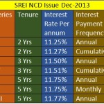 SREI NCD Issue Dec-2013 :