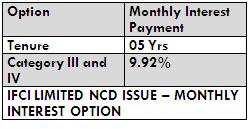 WWW.SAVING-IDEAS.COM - IFCI NCD ISSUE OCT 2014 MONTHLY INTEREST PAYMENT