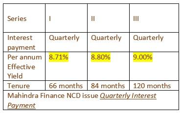 Mahindra & Mahindra Financial Services NCD May 2016 Quarterly interest payout