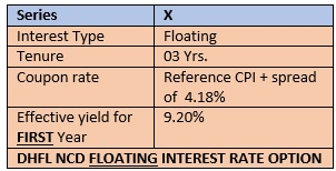 DHFL NCD FLOATING RATE OPTION