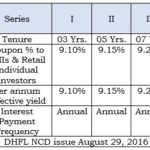 DHFL 10,000 Crore NCD Issue – August 29, 2016: