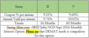 SREI INFRA SEPT 2016 NCD MONTHLY INTEREST PAYMENT INTEREST RATES