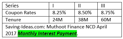Muthoot Finance NCD April 2017 Monthly Interest