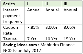 Mahindra Finance NCD July 2017